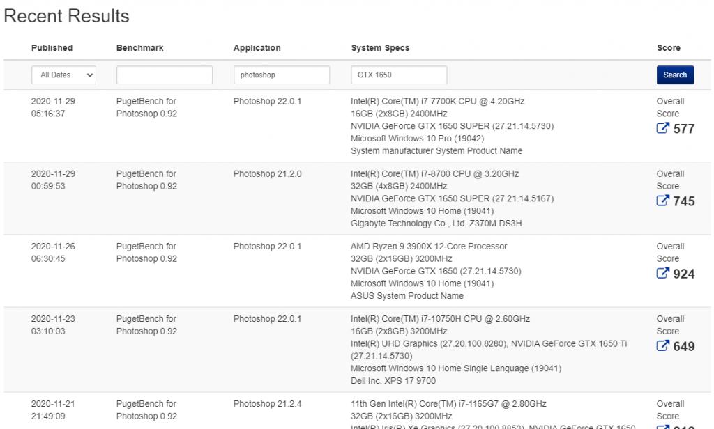 Contoh hasil pencarian skor benchmark GTX 1650 Super