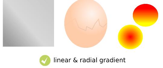 Fill gradient in PSD