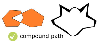 Compound path in Inkscape