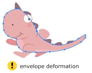 Envelope deformation in PSD